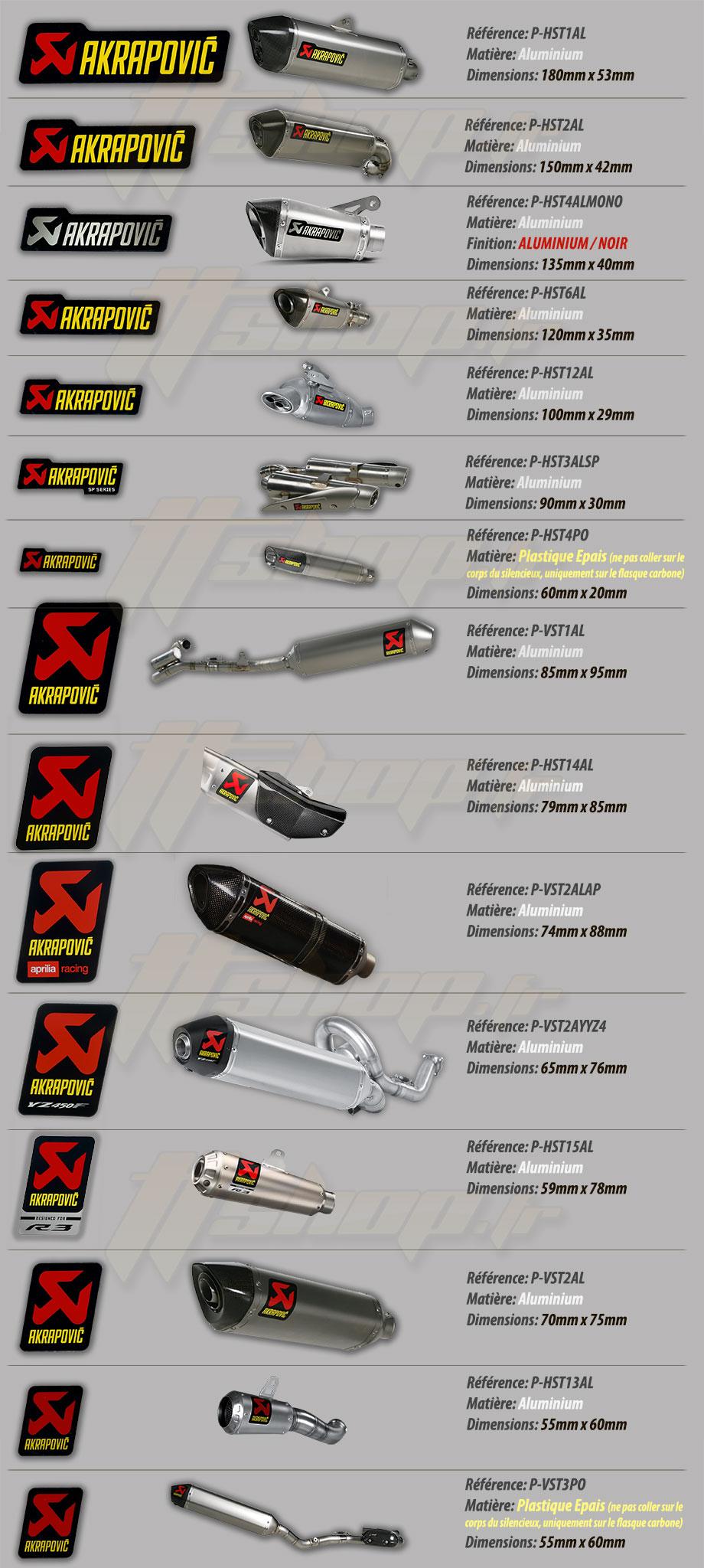 Liste et visuels détaillés des stickers Akrapovic résistants à la chaleur vendus chez TTshop.fr